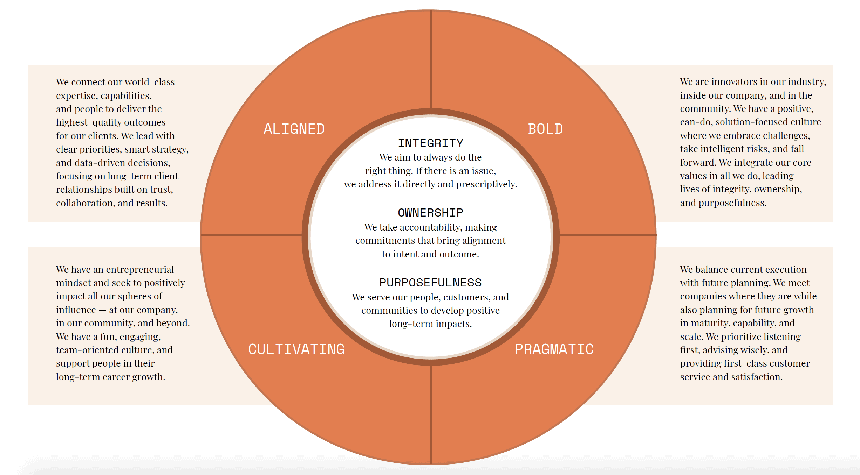 kalles group_values wheel_3